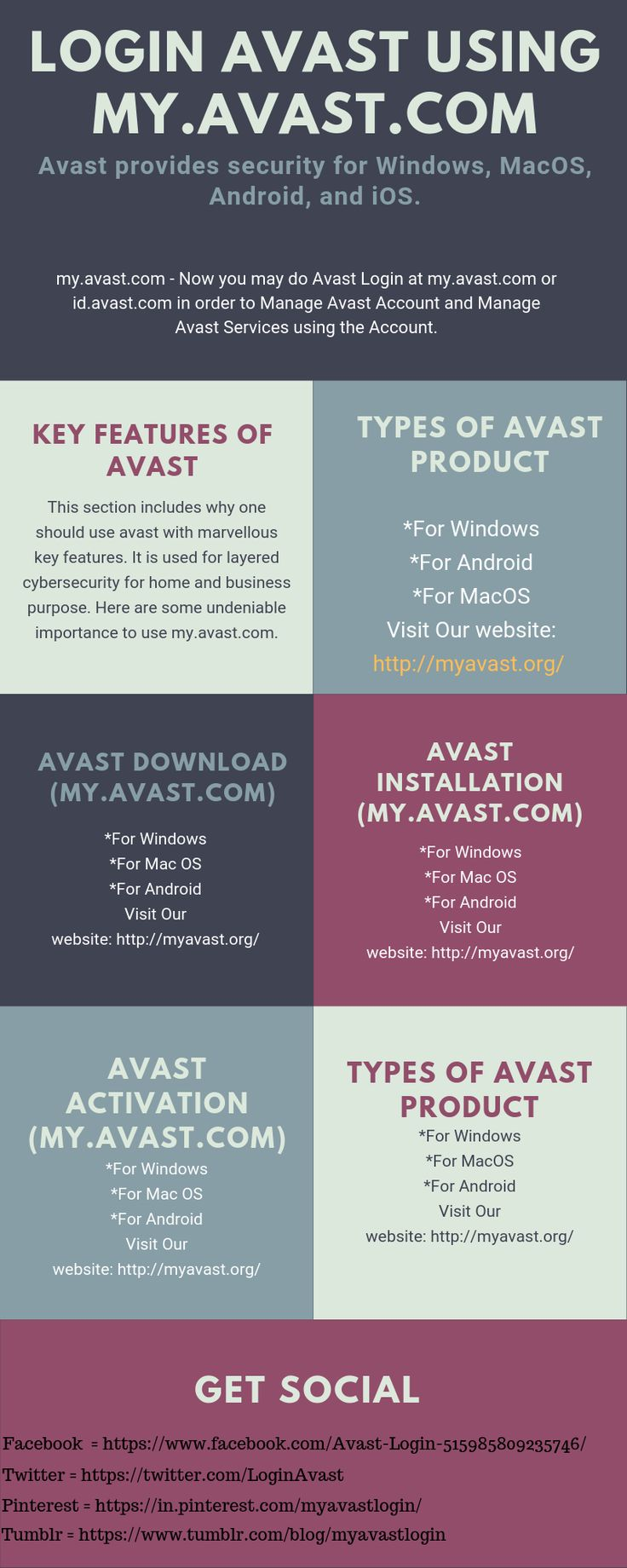 Avast is the best choice you can make for your cyberattack