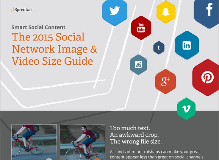 Image and video size guidelines to 10 social media sites. (Source: Spredfast)