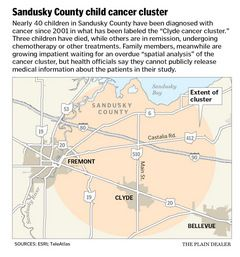 diseases cancer clusters essay Investigations of reports of disease clusters and difficulty of proving any scientific link to if there are three children with cancer on a single.