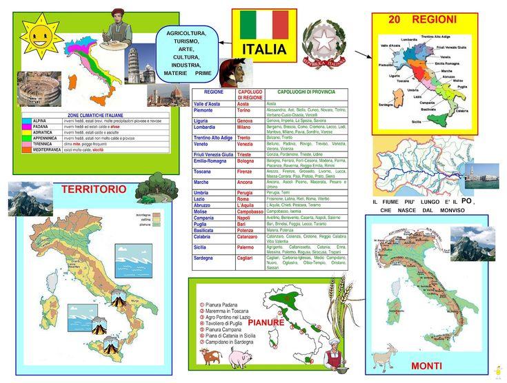 51 D ITALIA