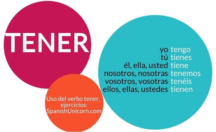 Verbo TENER - EJERCICIOS - El verbo tener, su USO, CONJUGACIÓN, y muchos EJERCICIOS interactivos online y para DESCARGAR gratis en .pdf. El verbo TENER es un verbo irregular.