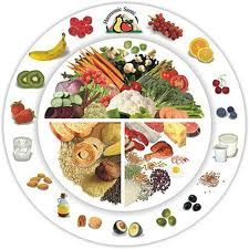 система питания
