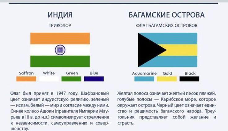 История стран в их флагах