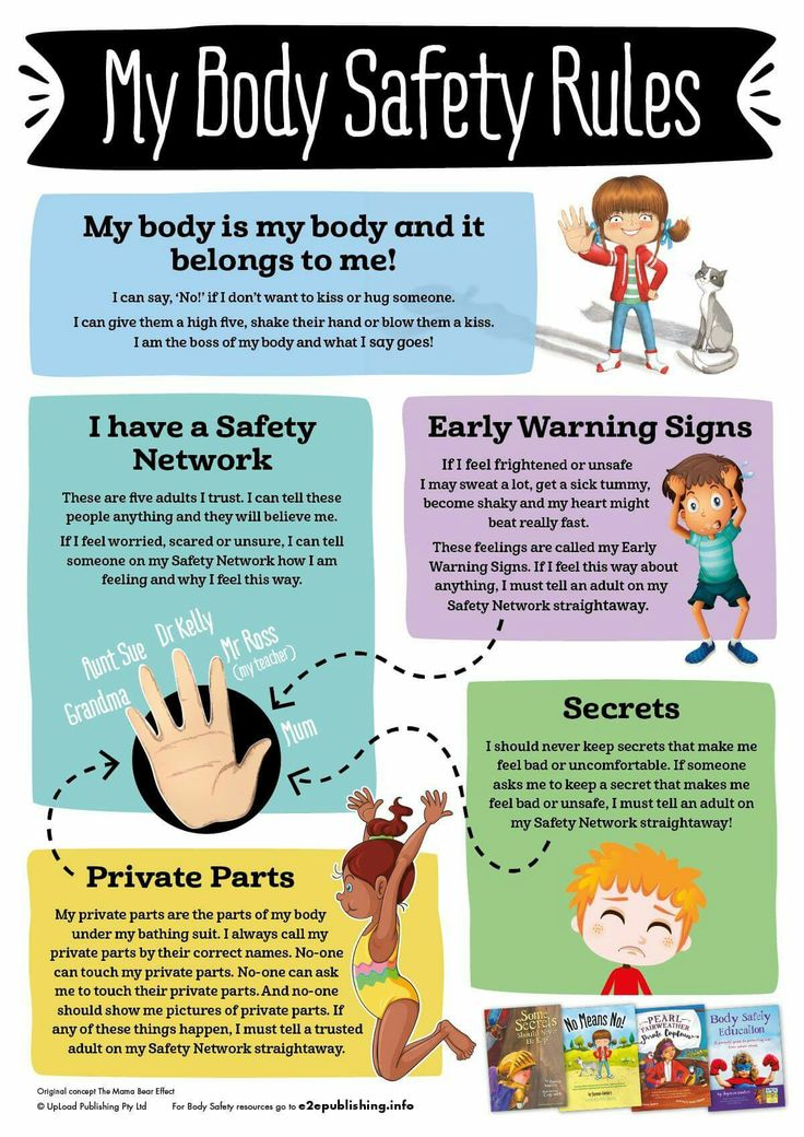 My body safety rules. Educate your children these important rules.