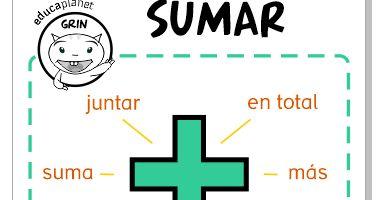 Recopilación de carteles sobre las operaciones de cálculo mental: sumar, restar, multiplicar y dividir GRATIS