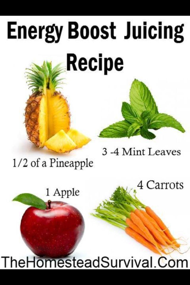 Energy Juice Recipe!