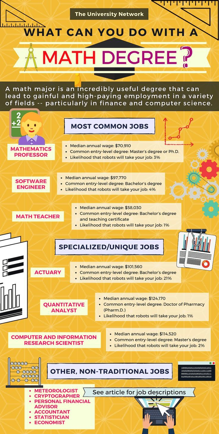 12 Jobs For Math Majors Math Major Teaching College Online