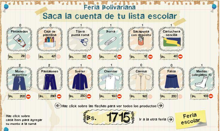 Precios de útiles escolares (Venezuela)