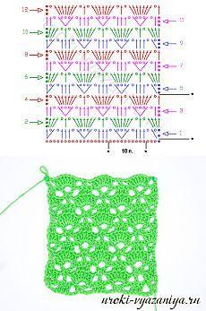 Как читать схемы вязания крючком   Вязание крючком