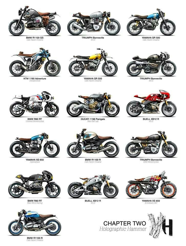 46 best tw125 custom images on pinterest cafe racers for Society 6 promo code