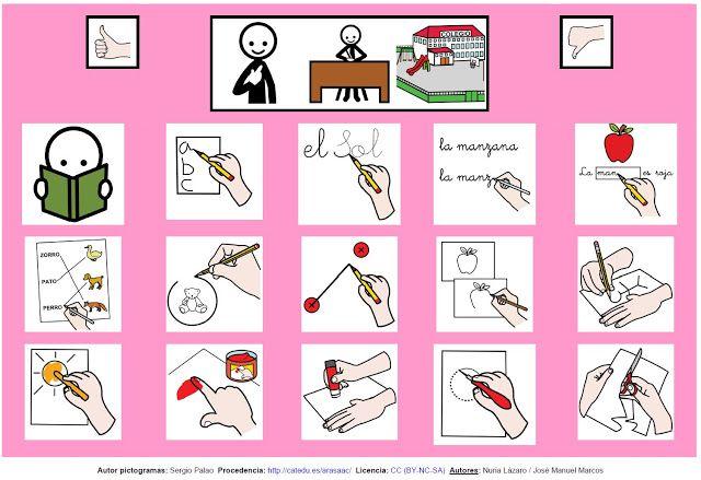 Informática para Educación Especial: Tablero de 12 casillas con pictogramas de ARASAAC sobre actividades habituales en clase.