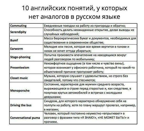 10 английских слов и понятий, которые невозможно перевести одним словом, потому что у них нет аналогов в русском языке: / Неформальный Английский