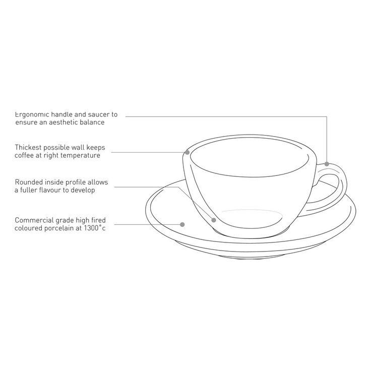 Egg 300ml Café Latte Cup & Saucer | LOVERAMICS