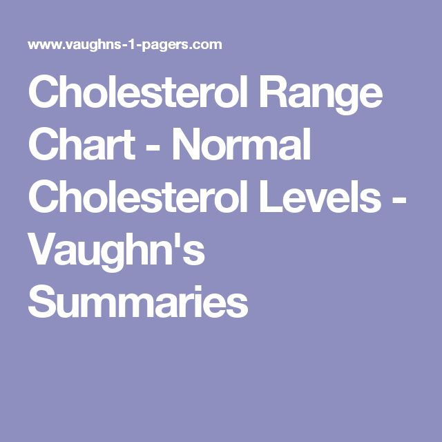 Cholesterol Range Chart - Normal Cholesterol Levels - Vaughn's Summaries