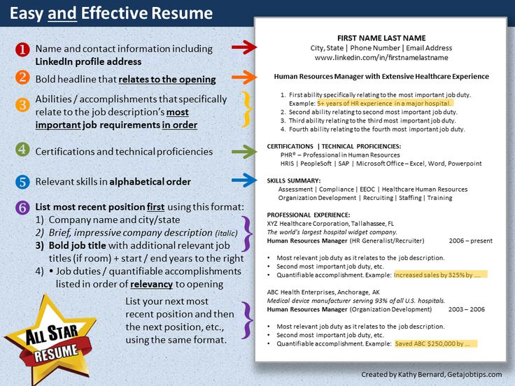 19 best Job Tips images on Pinterest Resume tips, Job search and - job duty template