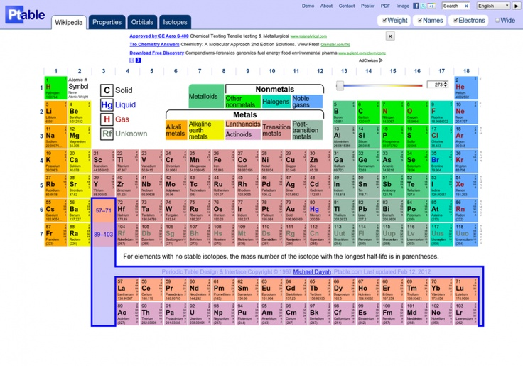 Electron shells in the noble gases what number pattern? And why - new periodic table with atomic mass and isotopes