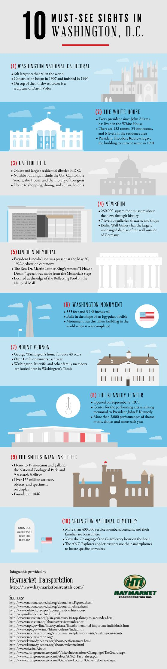 10 Must-See Sights in Washington, D.C. #Infographic #Travel