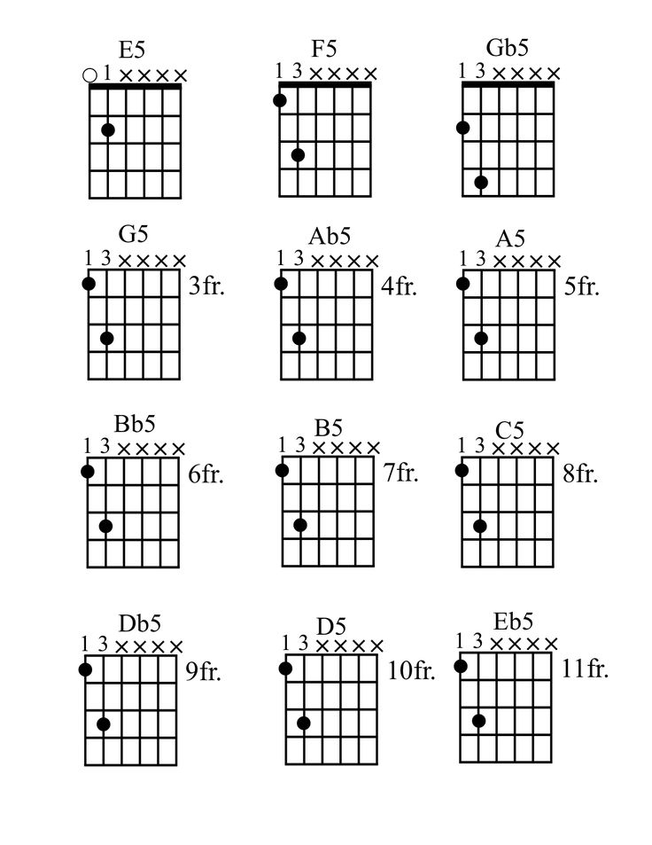 34 Best Guitar Chords Images On Pinterest Guitar Chords Playing