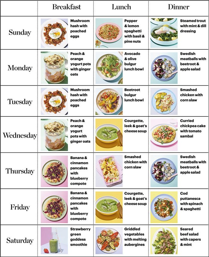 A Menu Chart To Show Which Healthy Diet Plan Recipes To Eat On Each Day Bbc Good Food Recipes Healthy Diet Plans Healthy Diet