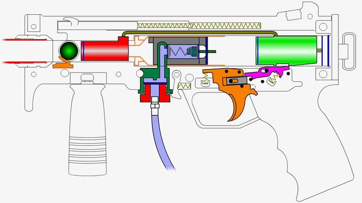 how to work at nerf