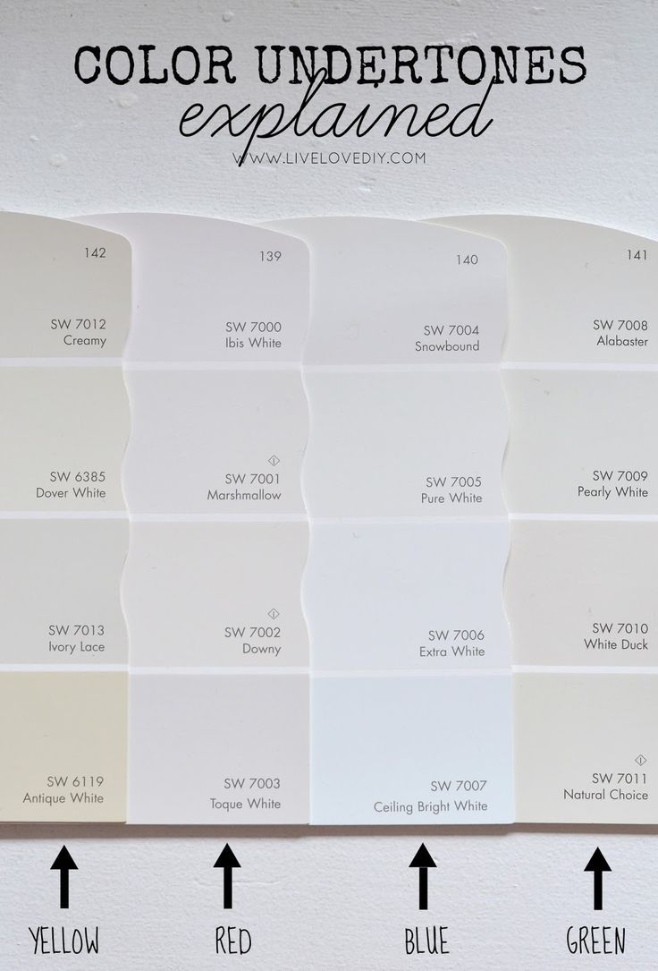 How To Choose a Paint Color: 10 tips to help you decide. *I used Dover White in the breezeway. This was the best off white for the lighting in this room.