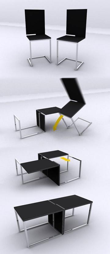 A importância do conceito no design de produtos