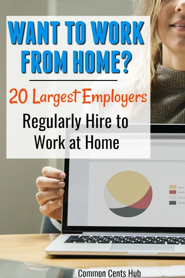 20 Legitimate Work From Home Companies Hiring Now Work From Home