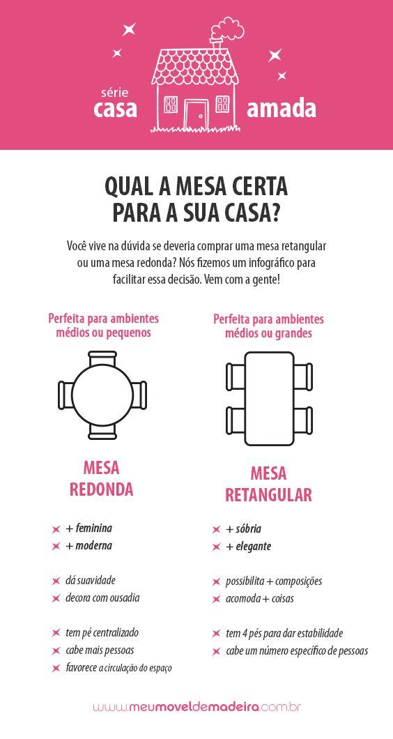 Montamos um infográfico para esclarecer a maior dúvida de quem está montando a própria casa: qual o melhor tipo de mesa para o seu ambiente?