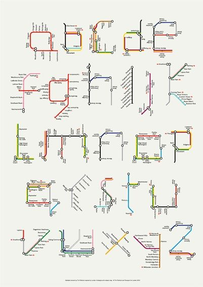 a to z by tim fishlock. it's the london underground!!: London Underground, Timfishlock, Maps, Alphabet, Typography