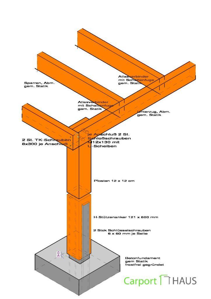 Statik Für Carport carportbausätze, carportkonstruktion, dachschalung, epdm-folie