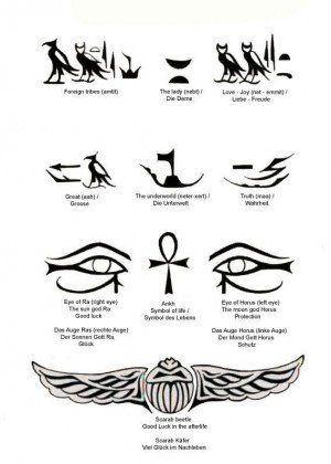Egyptian Symbols And Their Meanings egyptian quotes and meanings. quotesgram