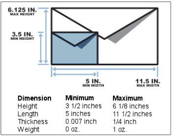 letter size requirements for $.46 postage rates