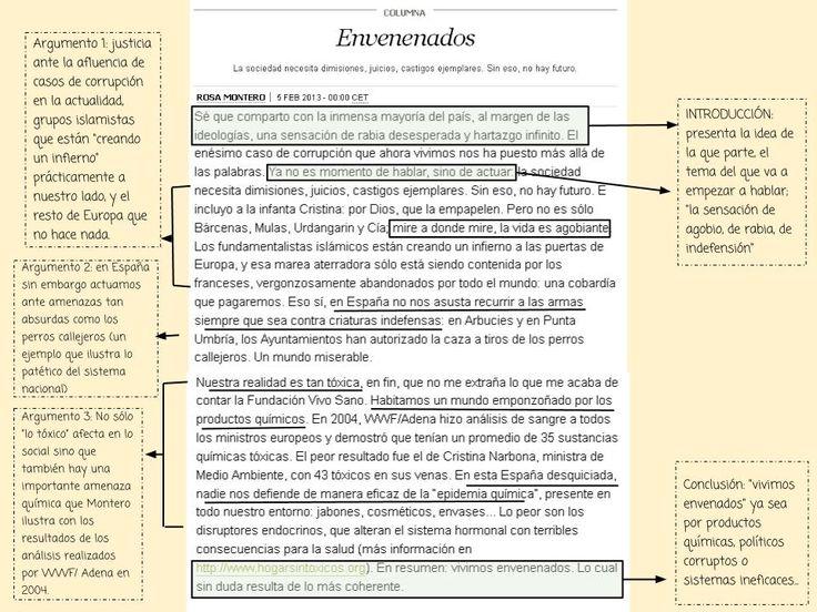 Texto de Rosa Montero con anotaciones que indica su estructura. Punto de partida para el comentario crítico.