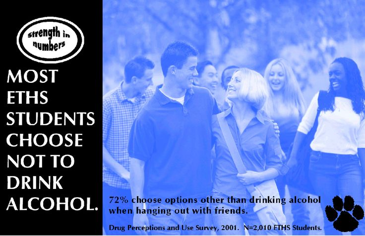 social norms campaign alcohol - Google Search