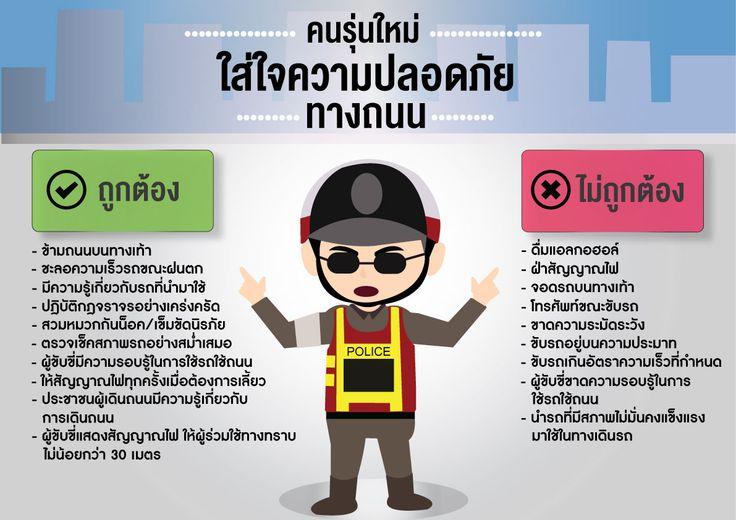 infographic . by nurwanna :)