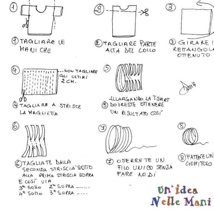 Fettuccia di cotone: come ricavarla riciclando vecchie magliette | Un'Idea Nelle Mani ... ricicla, riusa, riadatta, ricrea, inventa