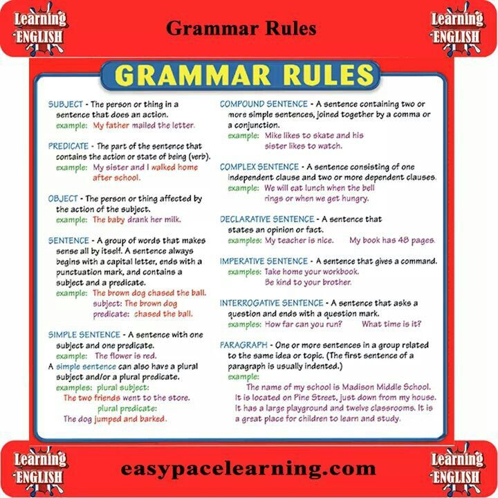 Letter writing services grammar rules