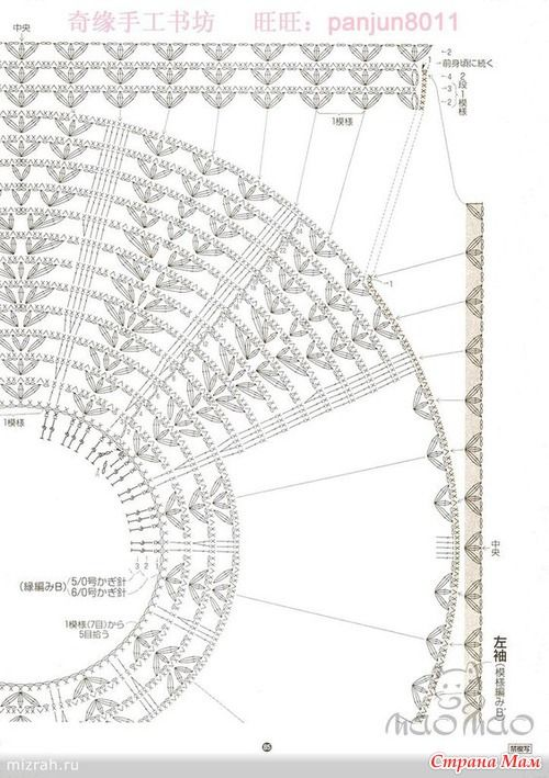 круглая кокетка крючком схемы - Поиск в Google