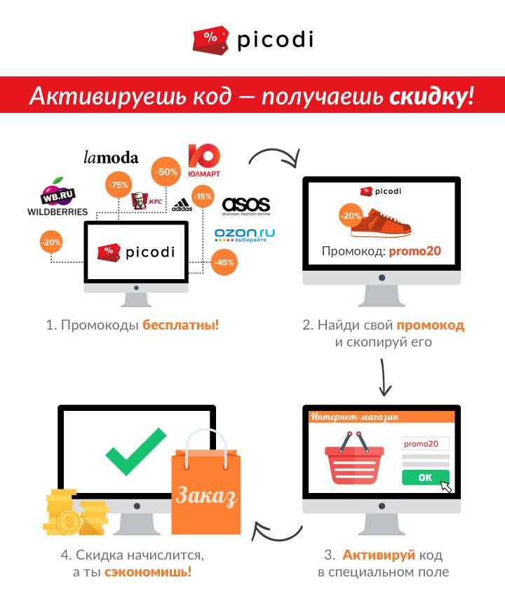 Как делать покупки в интернете по лучшей цене: 4 совета для умного онлайн-шопинга