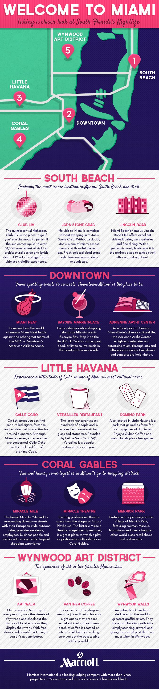 """""""Cool"""" down with some of Miami's best nightlife spots #Infographic"""