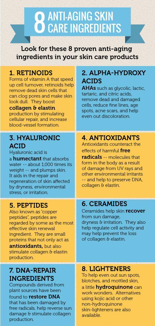 8 Anti-aging skincare ingredients...