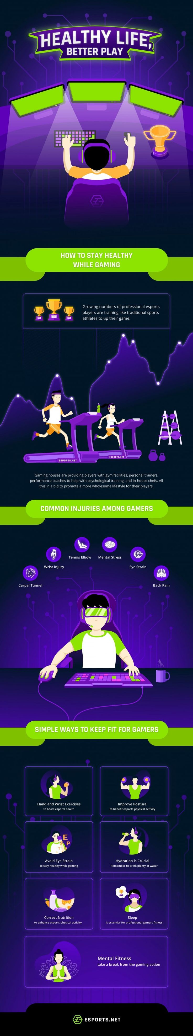 How to Stay Healthy While Gaming | Infographics Archive
