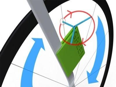 I-Green : l'énergie éolienne en vélo