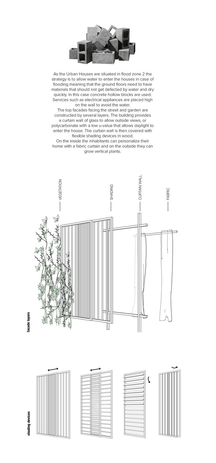 Urban Houses - layered facades for flexibility. Can exclude direct sun light  at the same time as it allows daylight and cross ventilation.
