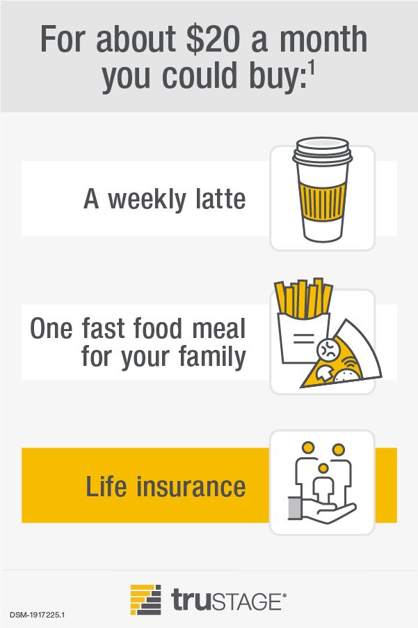 In The Time It Takes To Check Your Social Media Posts You Could Buy Life Insurance Apply Life Insurance Facts Life Insurance Marketing Family Life Insurance
