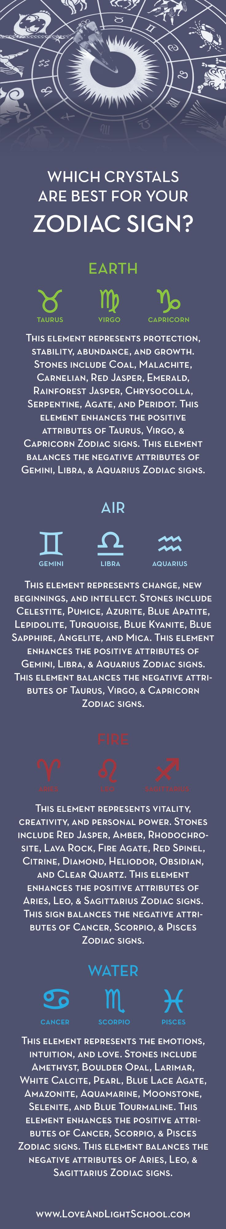 Do you know which crystals will enhance and balance your zodiac sign? Our signs are associated with elements, which are complemented by certain crystals. https://loveandlightschool.com/crystals-best-zodiac-sign/