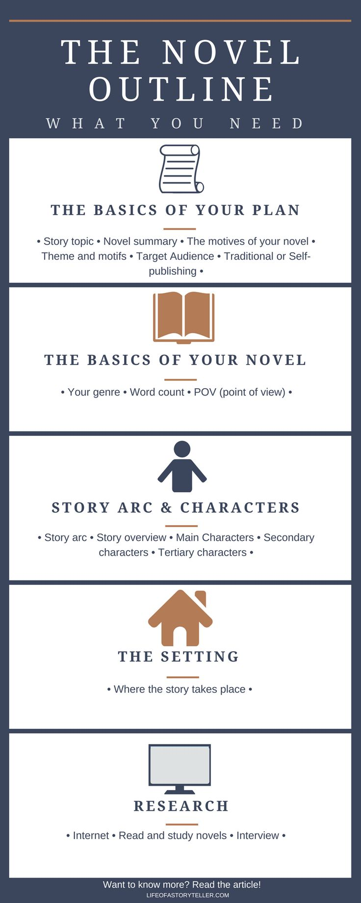 how to write a story outline I believe people can write better, more original, and more twist-filled stories by  abandoning their outlines and trusting the narrative forces of.