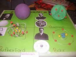 modelos atomicos maquetas ile ilgili görsel sonucu