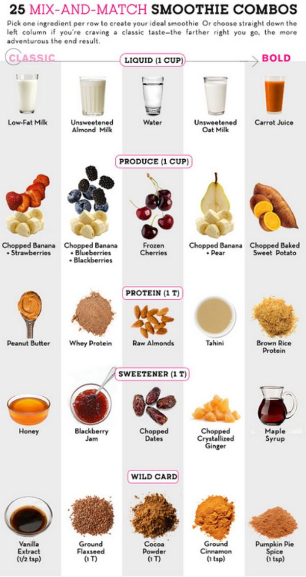 Mix and match smoothie combos! Get more like this at theberry.com or through the link in the image #recipes #smoothies #cleaneating
