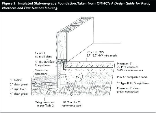 concrete slab design monolithic slab foundation design more recent slab on grade design